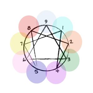 El eneagrama describe nueve atributos de la personalidad
