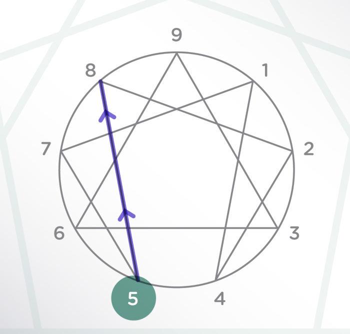 Punto 5 al 8 -Tip para emprender