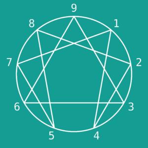 El Eneagrama es una figura de 9 puntos