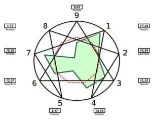 Ejemplo mapa personal